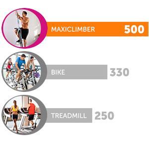 maxiclimber-health-benefits
